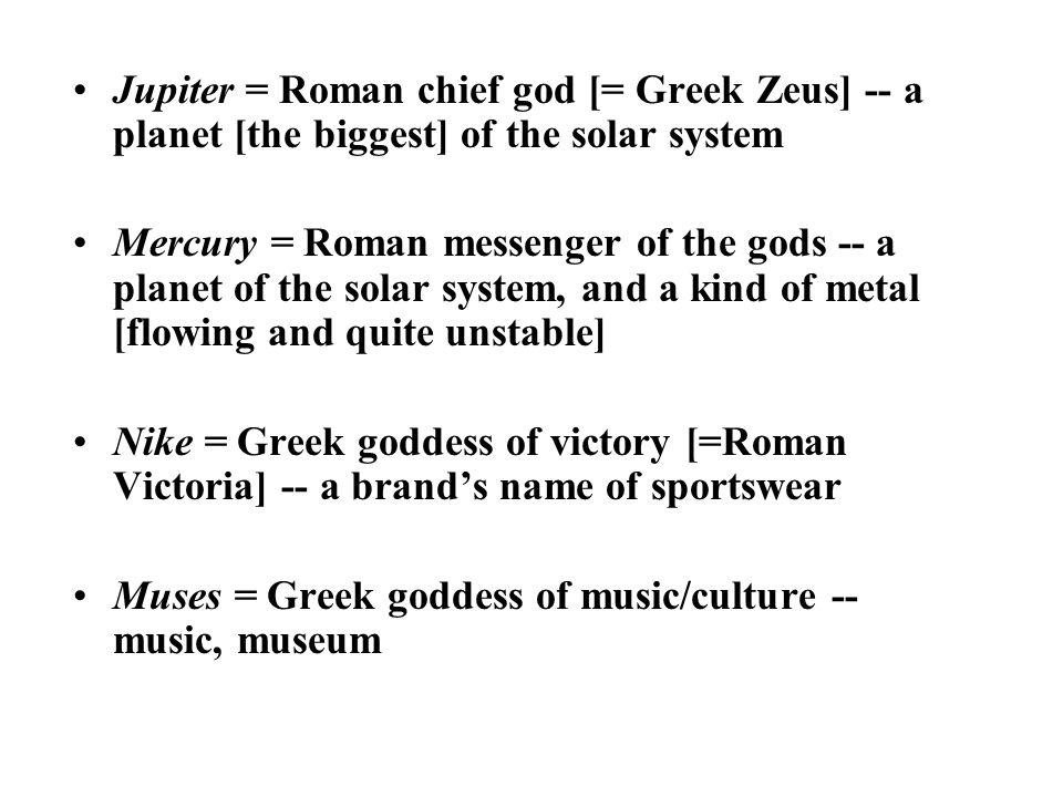 roman and greek solar system - photo #32
